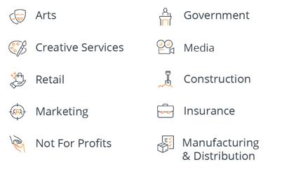 Industries CF