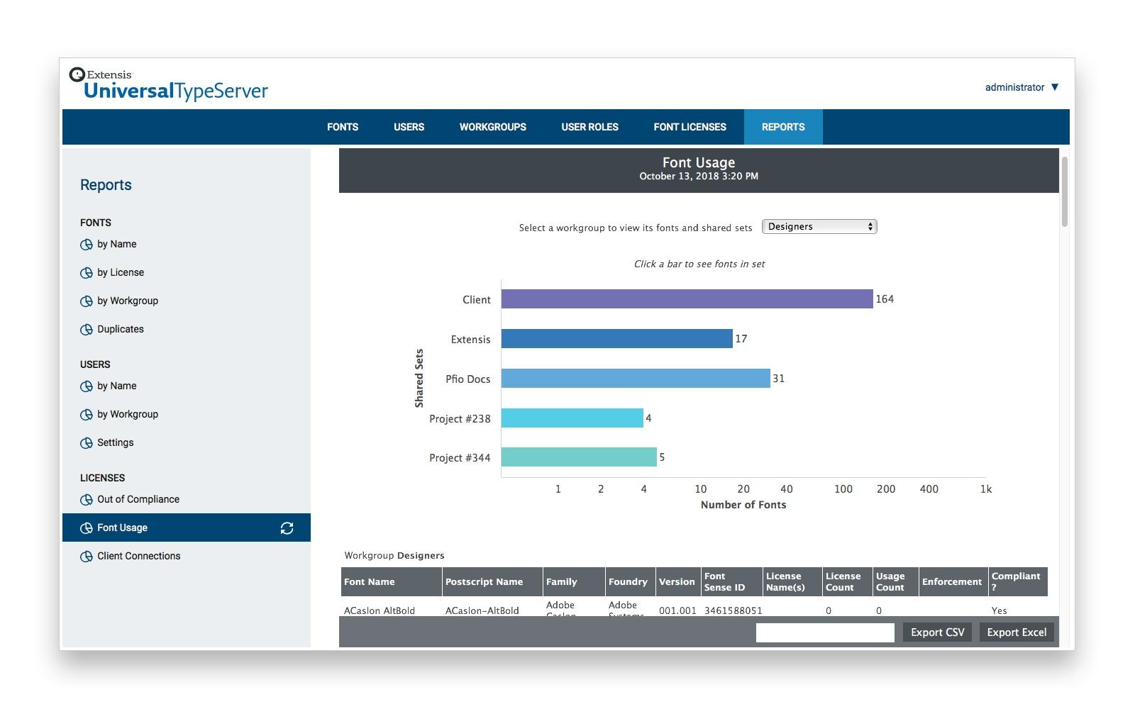 UTS7 Management App - Reports Font Usage
